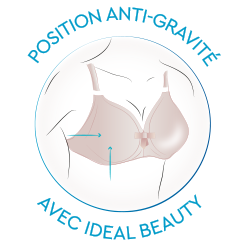 Ideal Beauty Anti-gravity de Playtex